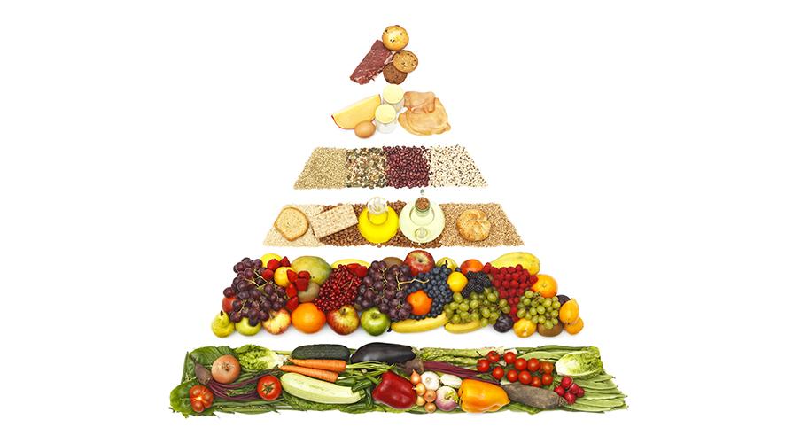 piramide-alimentare