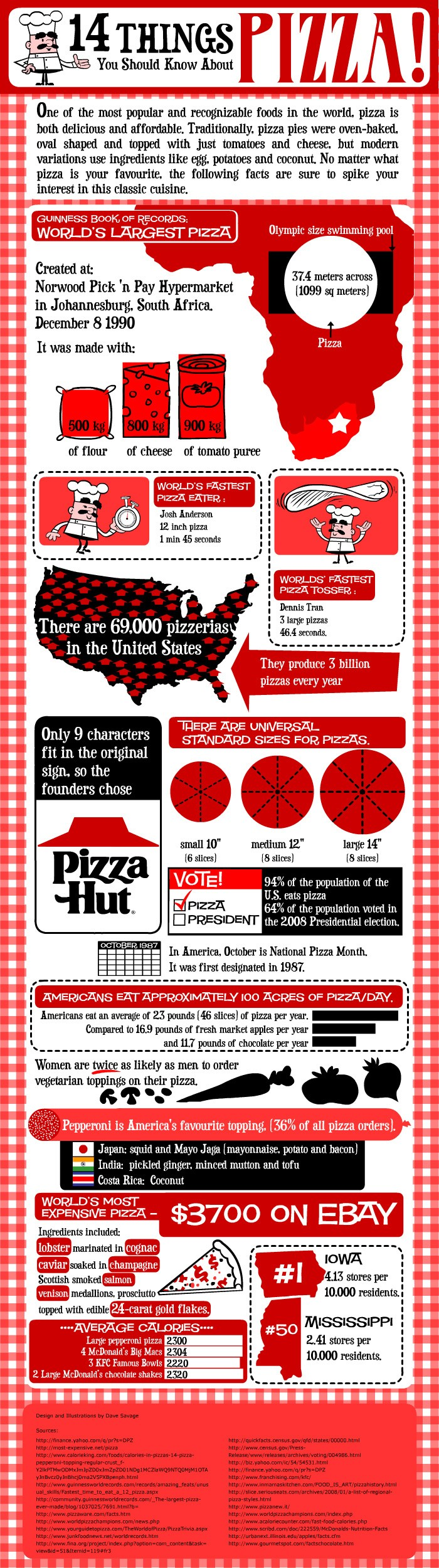infografica pizza