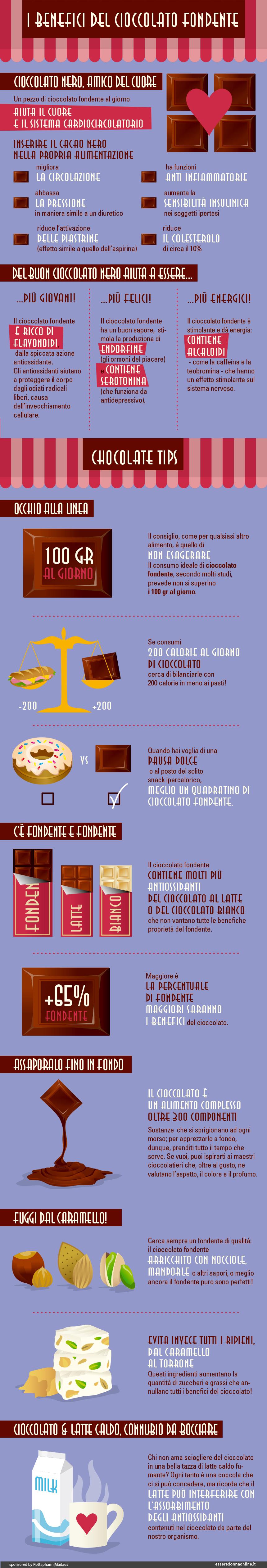 proprietà del cioccolato fondente infografica