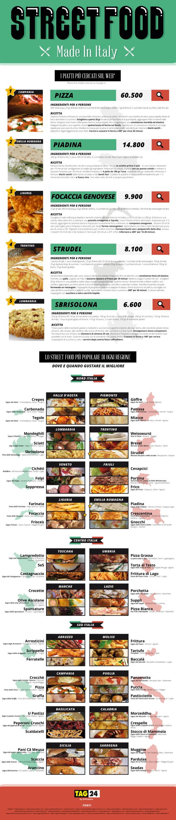 Street food italiano infografica