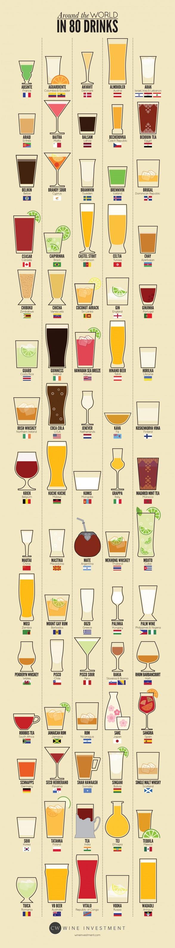 Cocktail più famosi al mondo, infografica
