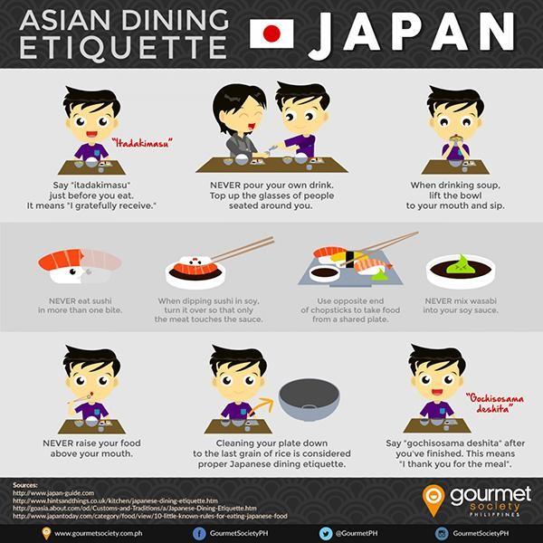 infografica sushi